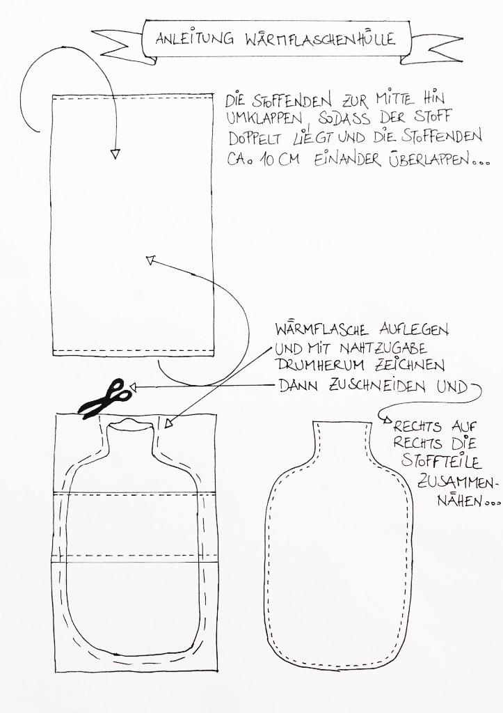 Anleitung für eine selbstgenähte Wärmflaschenhülle