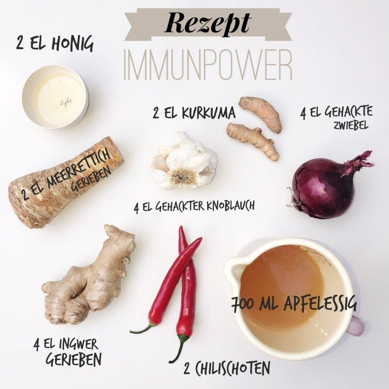Rezept, Immunpower
